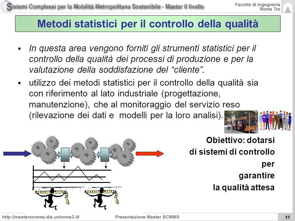 Metodi statistici per il controllo della qualità