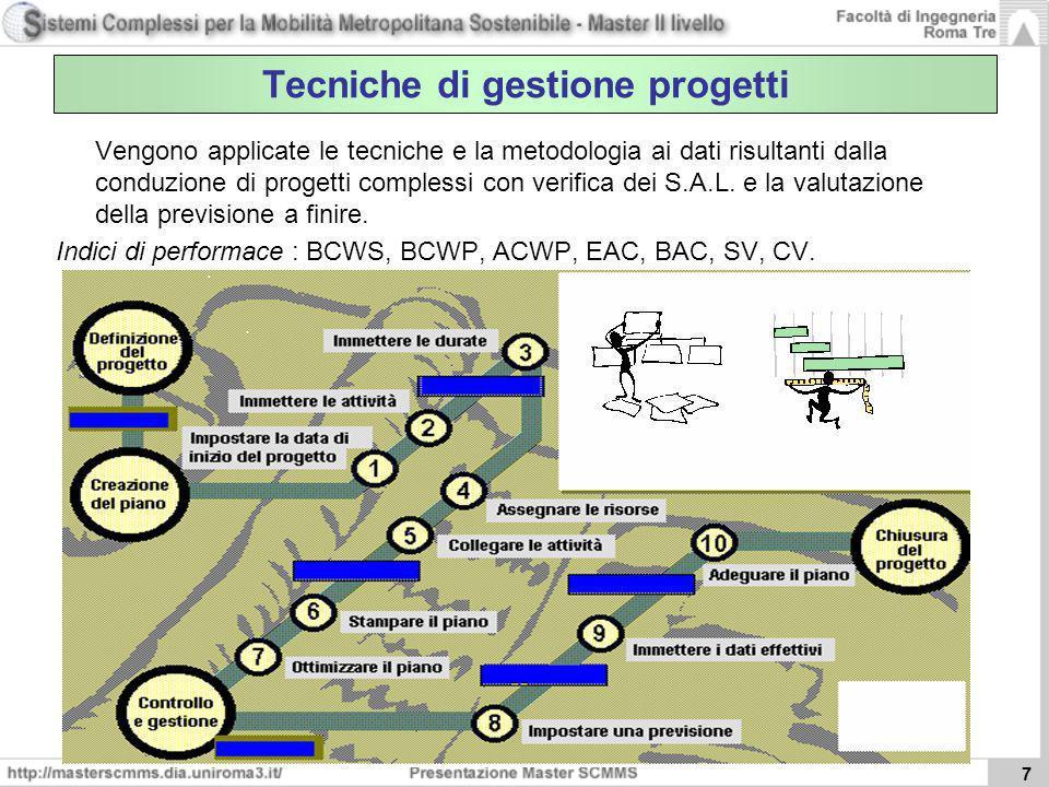 Tecniche di gestione progetti