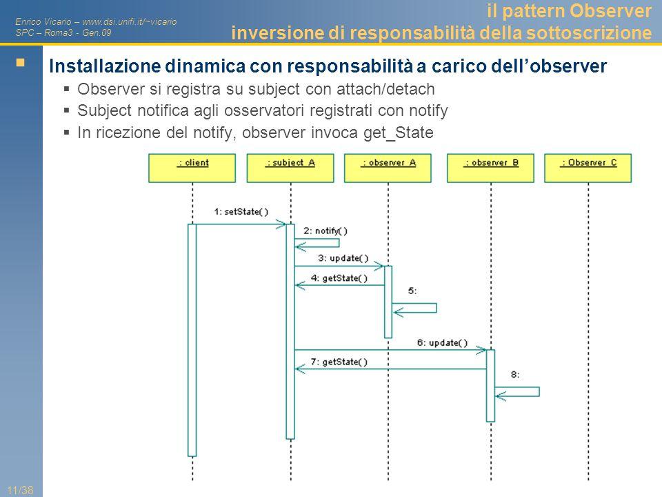 il pattern Observer inversione di responsabilità della sottoscrizione