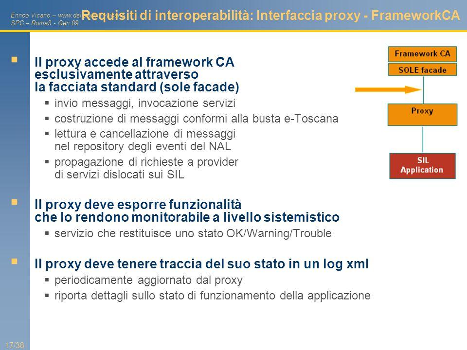 Requisiti di interoperabilità: Interfaccia proxy - FrameworkCA