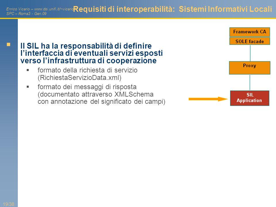 Requisiti di interoperabilità: Sistemi Informativi Locali