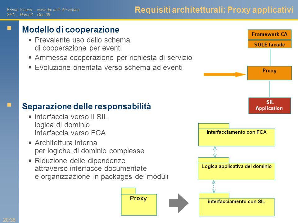 Requisiti architetturali: Proxy applicativi