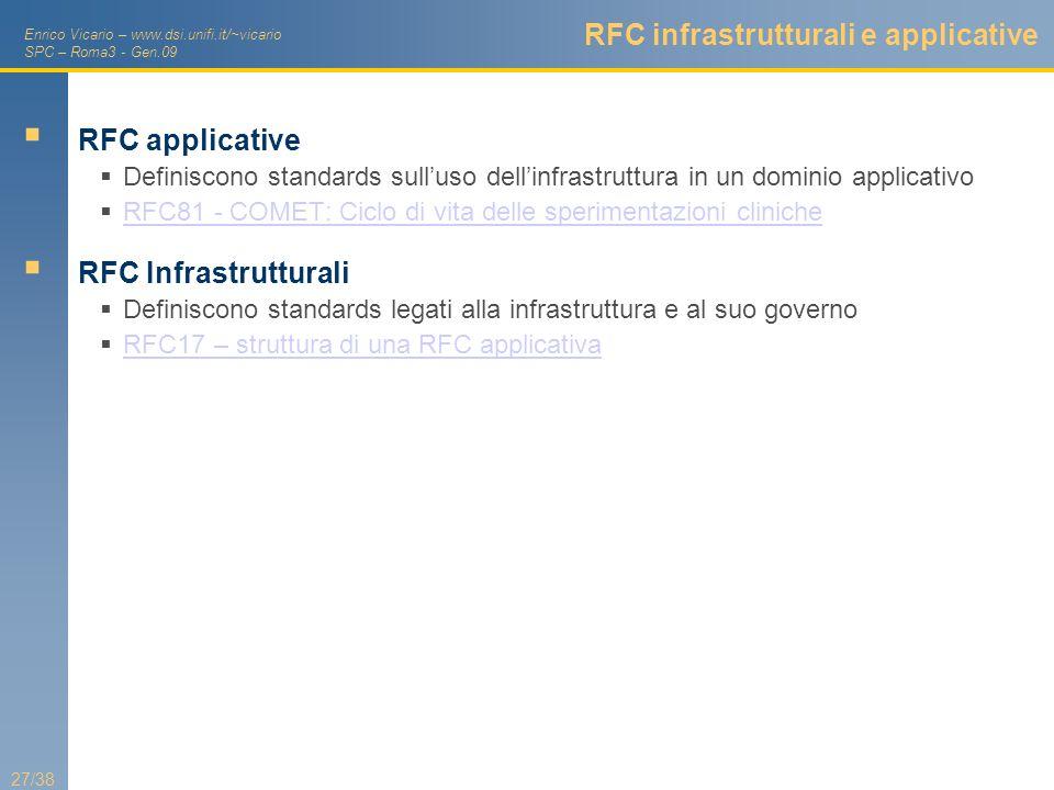 RFC infrastrutturali e applicative