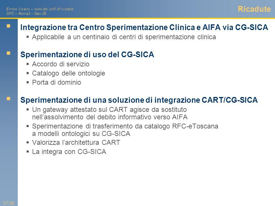 Integrazione tra Centro Sperimentazione Clinica e AIFA via CG-SICA