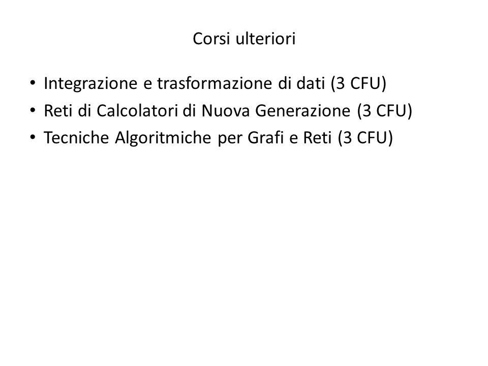 Corsi ulteriori Integrazione e trasformazione di dati (3 CFU) Reti di Calcolatori di Nuova Generazione (3 CFU)