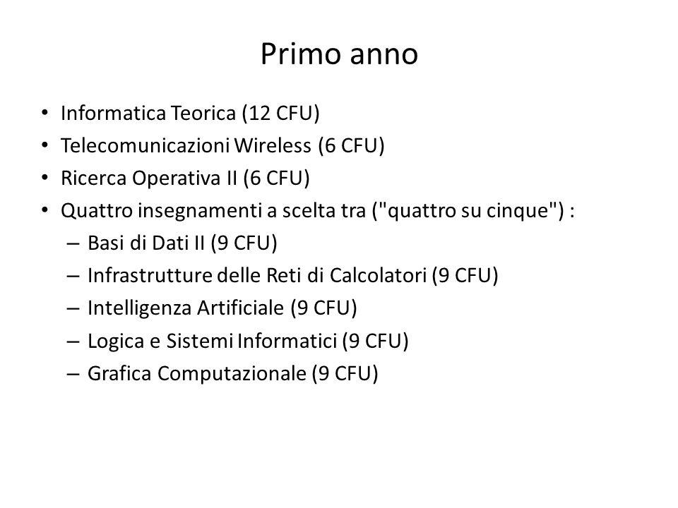 Primo anno Informatica Teorica (12 CFU)