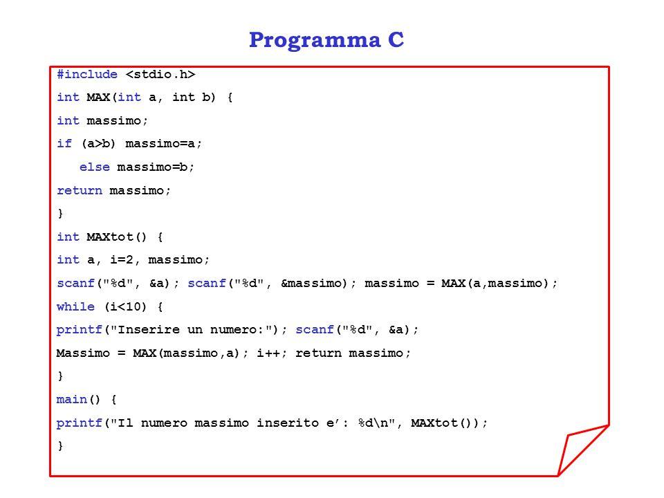 Programma C #include <stdio.h> int MAX(int a, int b) {