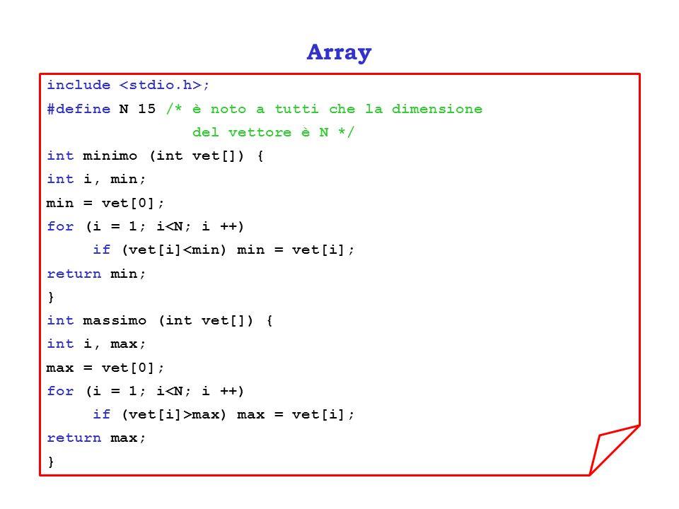 Array include <stdio.h>;