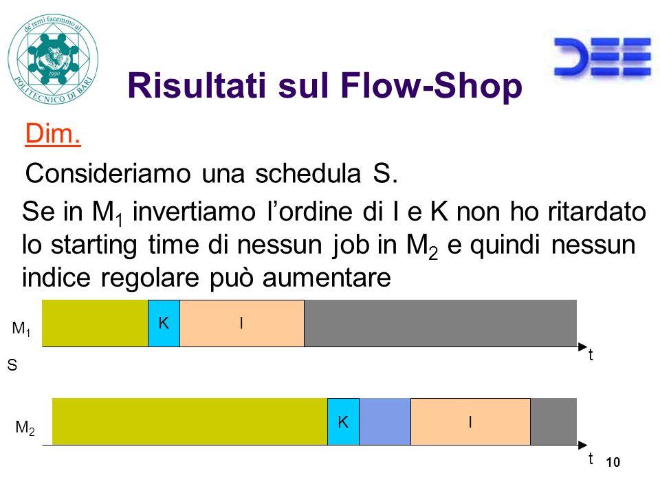 Risultati sul Flow-Shop
