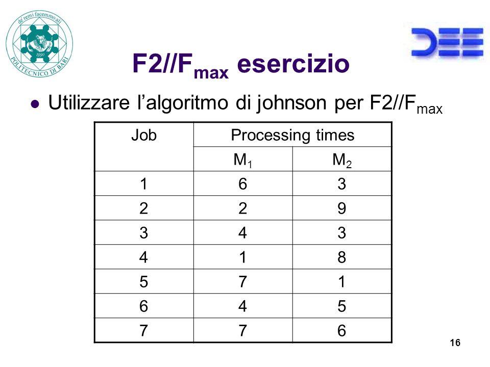 F2//Fmax esercizio Utilizzare l'algoritmo di johnson per F2//Fmax Job