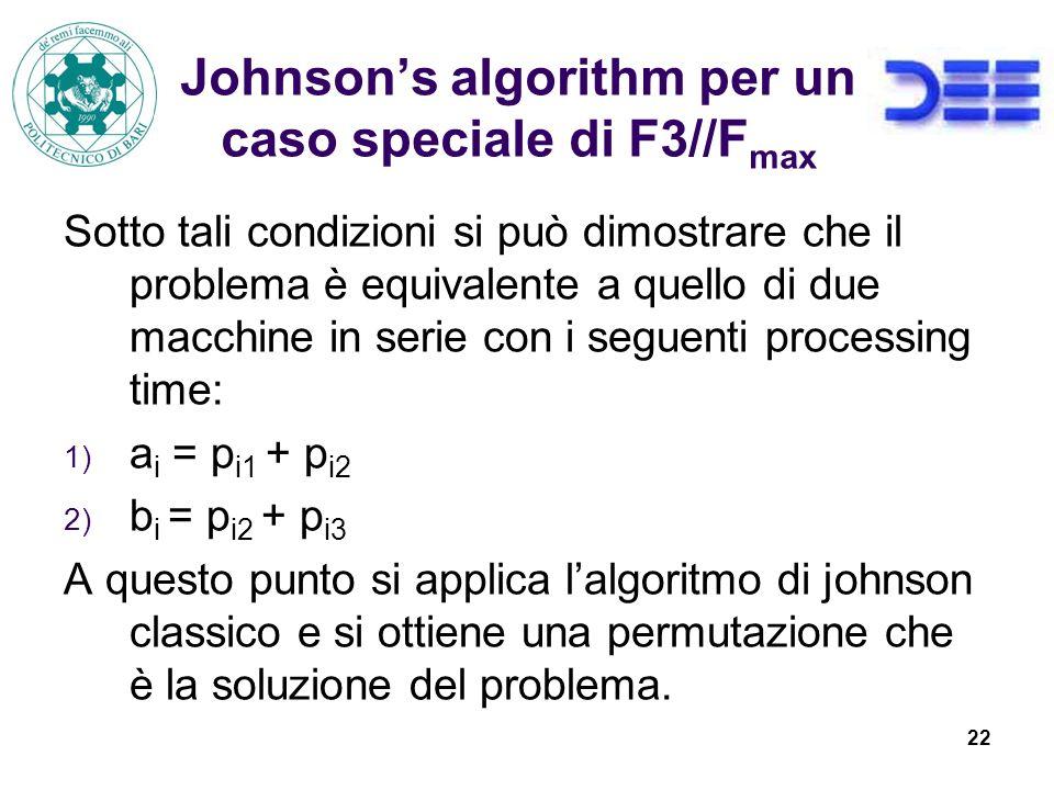 Johnson's algorithm per un caso speciale di F3//Fmax