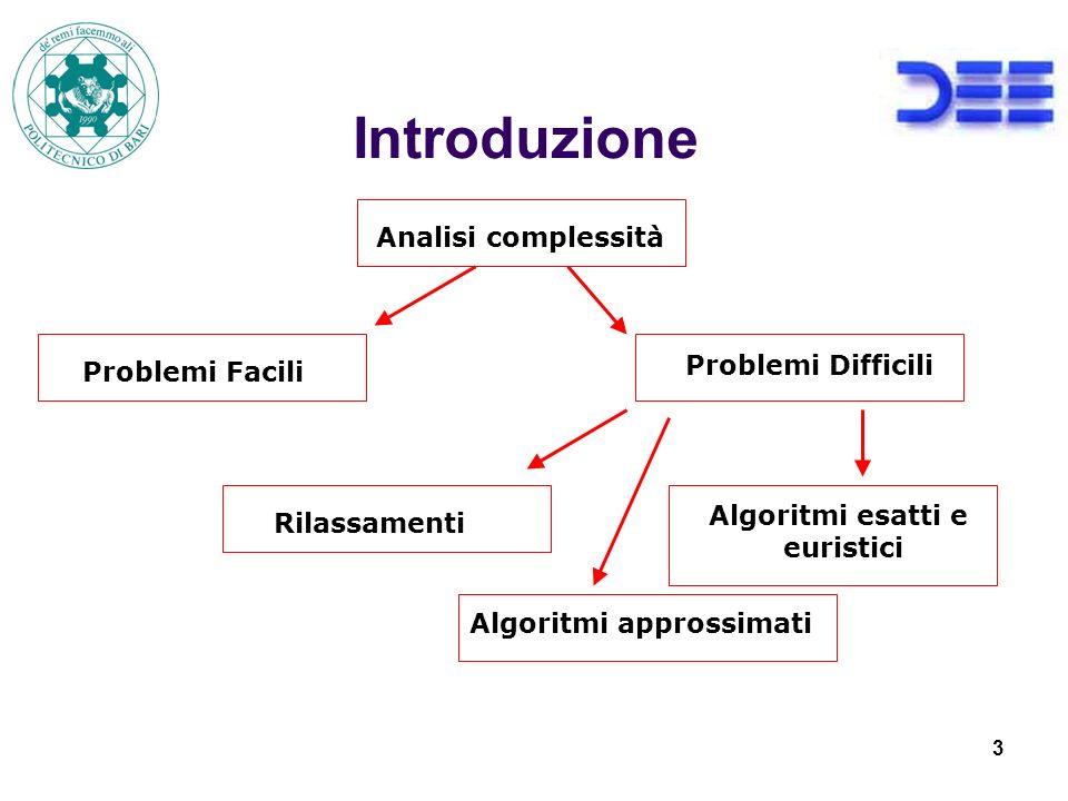 Introduzione Analisi complessità Problemi Difficili Problemi Facili