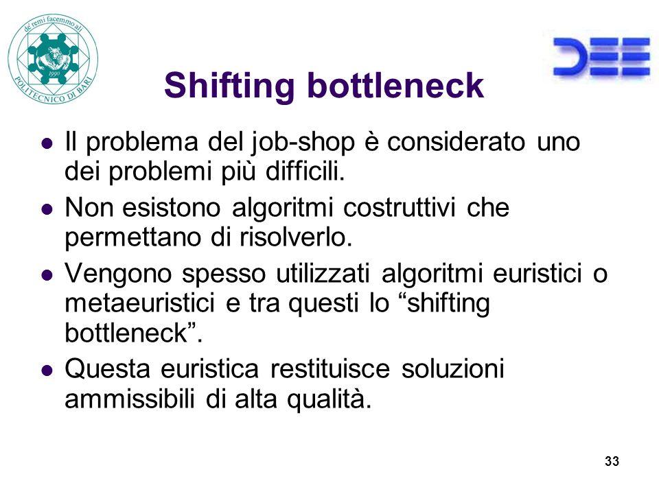 Shifting bottleneck Il problema del job-shop è considerato uno dei problemi più difficili.
