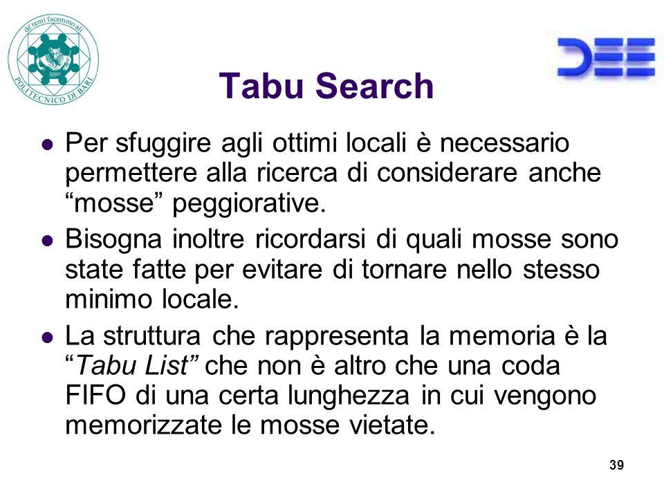 Tabu Search Per sfuggire agli ottimi locali è necessario permettere alla ricerca di considerare anche mosse peggiorative.