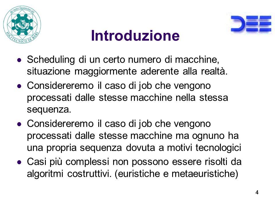 Introduzione Scheduling di un certo numero di macchine, situazione maggiormente aderente alla realtà.
