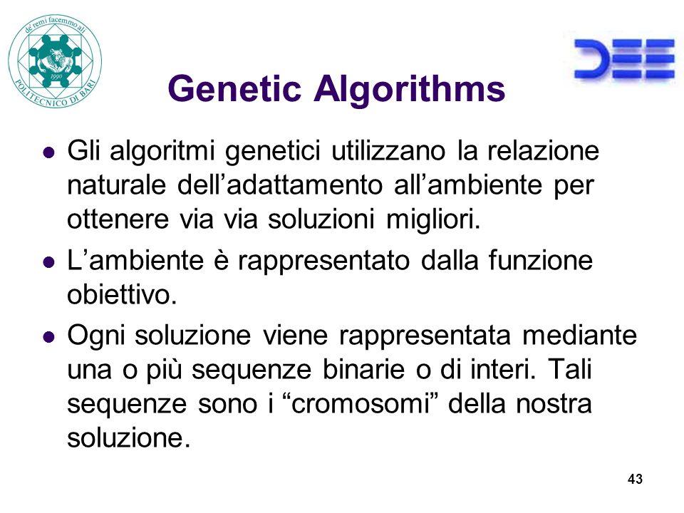 Genetic Algorithms Gli algoritmi genetici utilizzano la relazione naturale dell'adattamento all'ambiente per ottenere via via soluzioni migliori.
