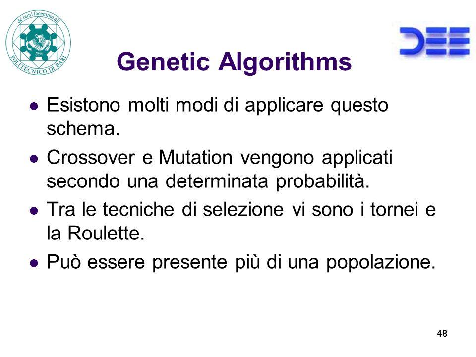 Genetic Algorithms Esistono molti modi di applicare questo schema.