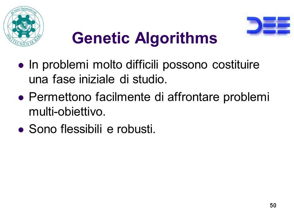 Genetic Algorithms In problemi molto difficili possono costituire una fase iniziale di studio.