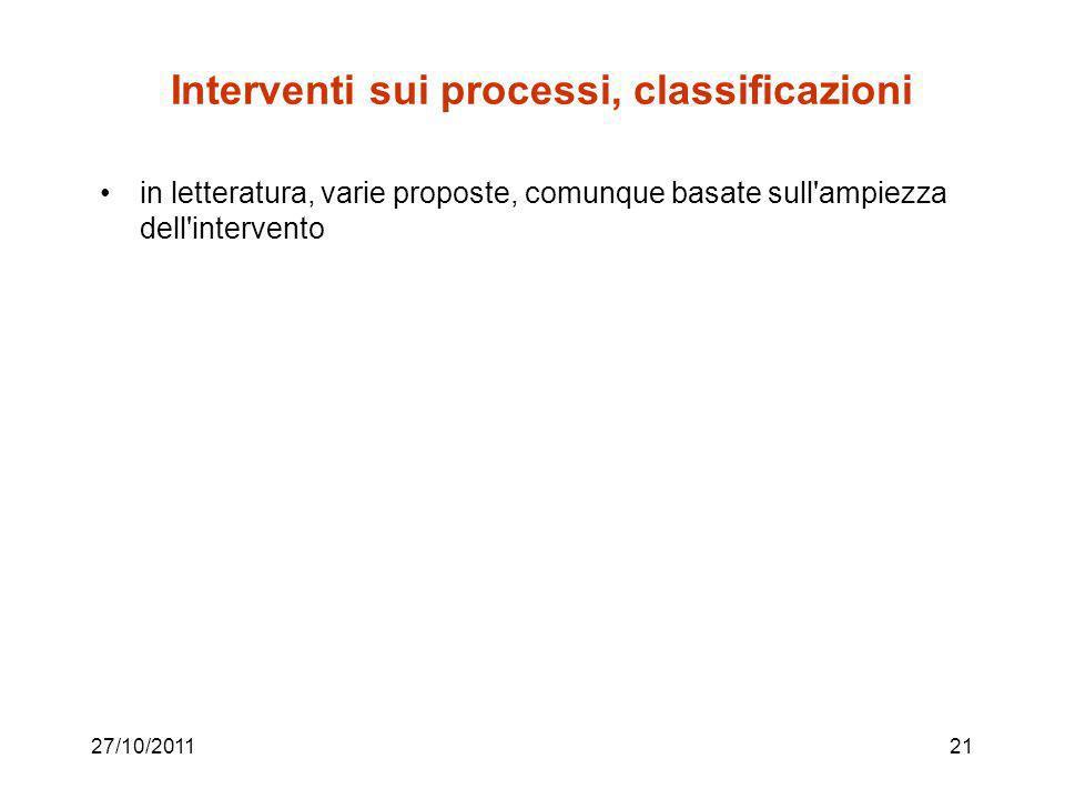 Interventi sui processi, classificazioni