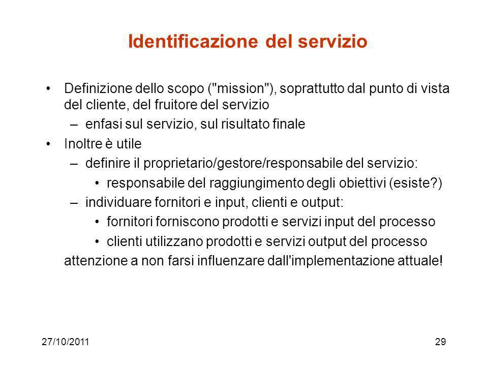Identificazione del servizio