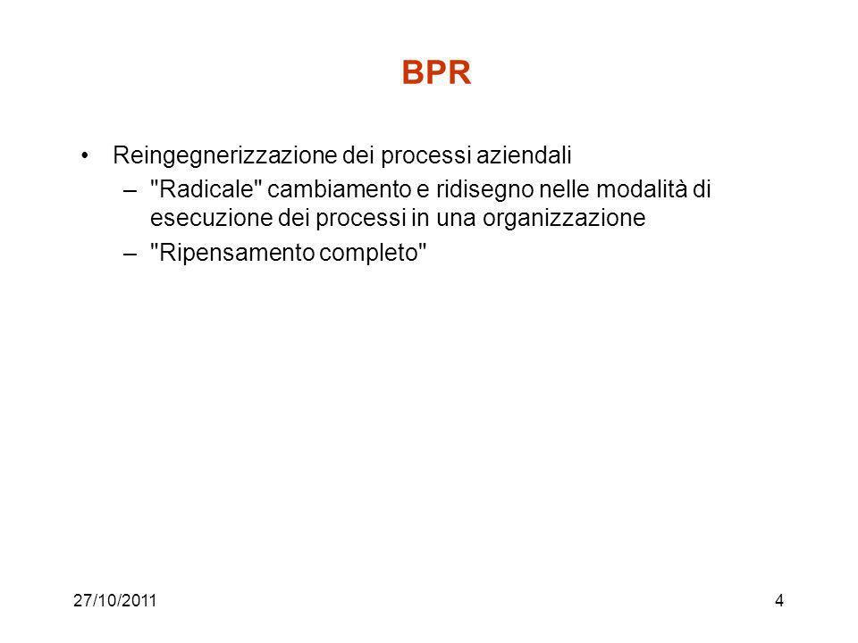 BPR Reingegnerizzazione dei processi aziendali