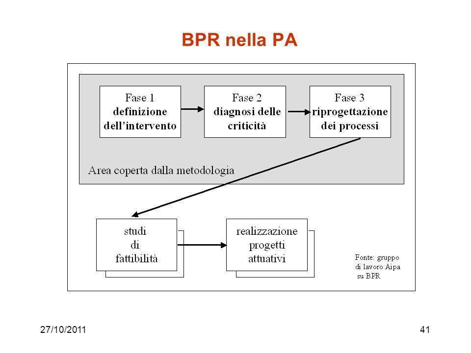 BPR nella PA 27/10/2011