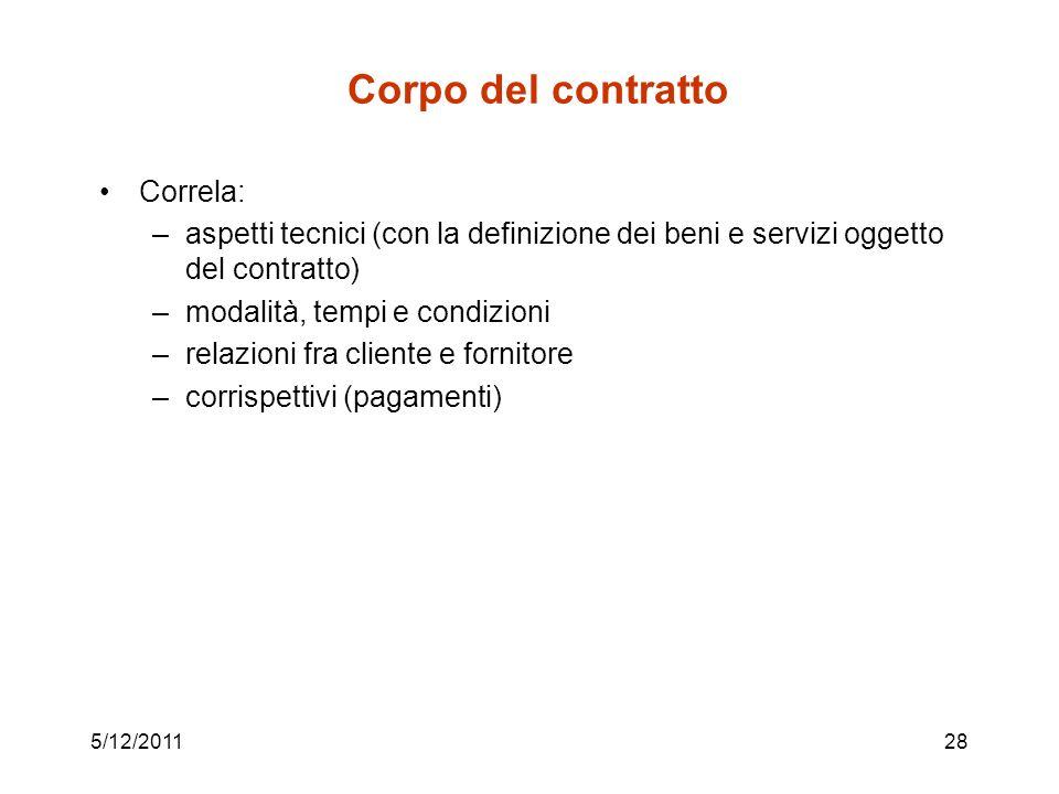 Corpo del contratto Correla: