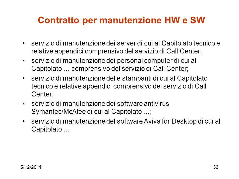 Contratto per manutenzione HW e SW