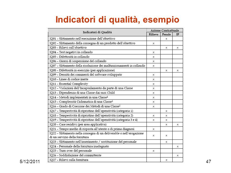 Indicatori di qualità, esempio