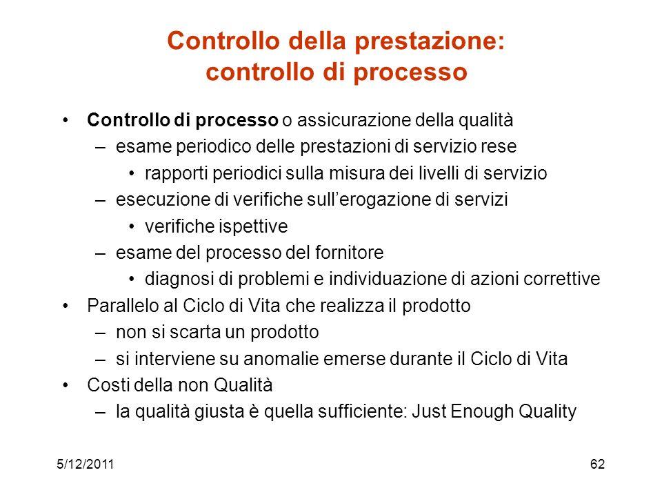 Controllo della prestazione: controllo di processo