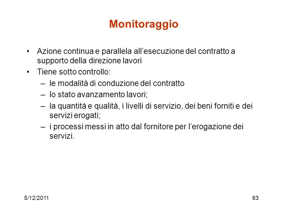Monitoraggio Azione continua e parallela all'esecuzione del contratto a supporto della direzione lavori.