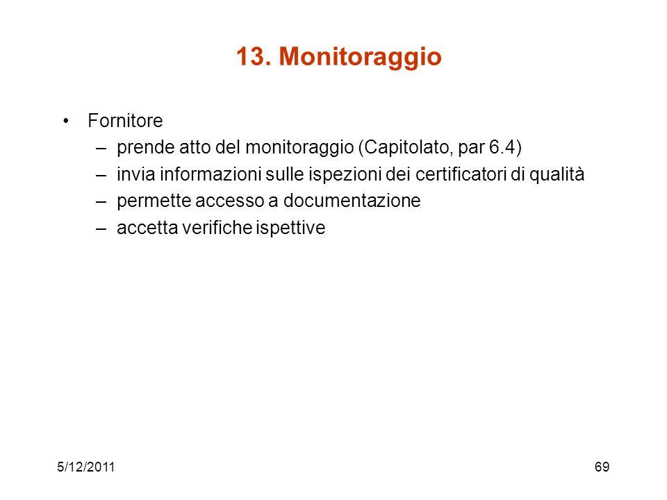 13. Monitoraggio Fornitore