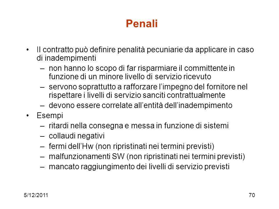 Penali Il contratto può definire penalità pecuniarie da applicare in caso di inadempimenti.