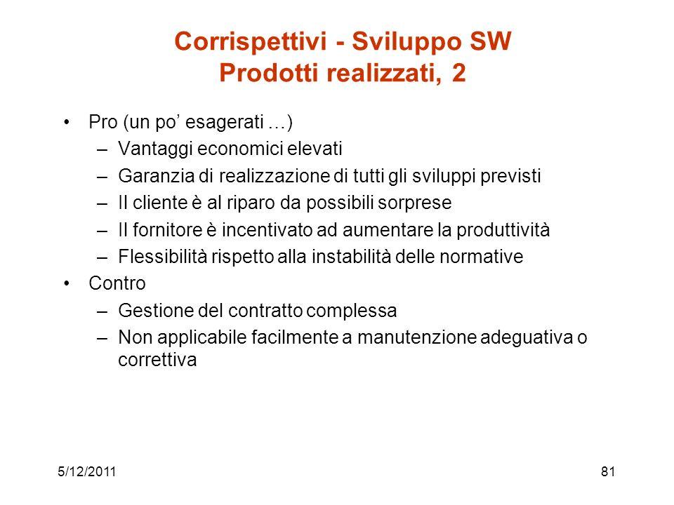 Corrispettivi - Sviluppo SW Prodotti realizzati, 2