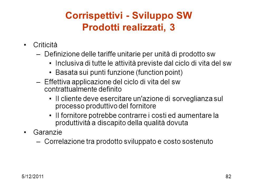 Corrispettivi - Sviluppo SW Prodotti realizzati, 3