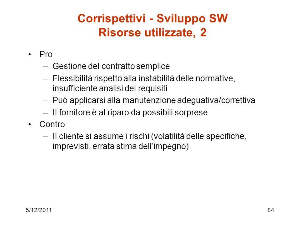 Corrispettivi - Sviluppo SW Risorse utilizzate, 2
