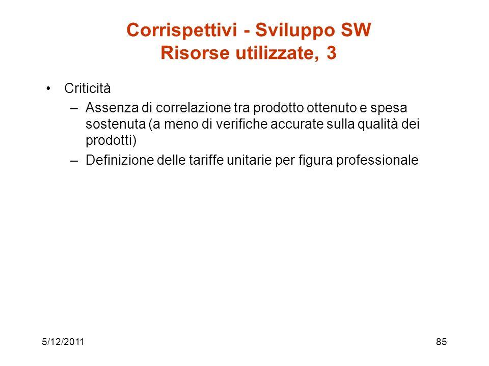 Corrispettivi - Sviluppo SW Risorse utilizzate, 3