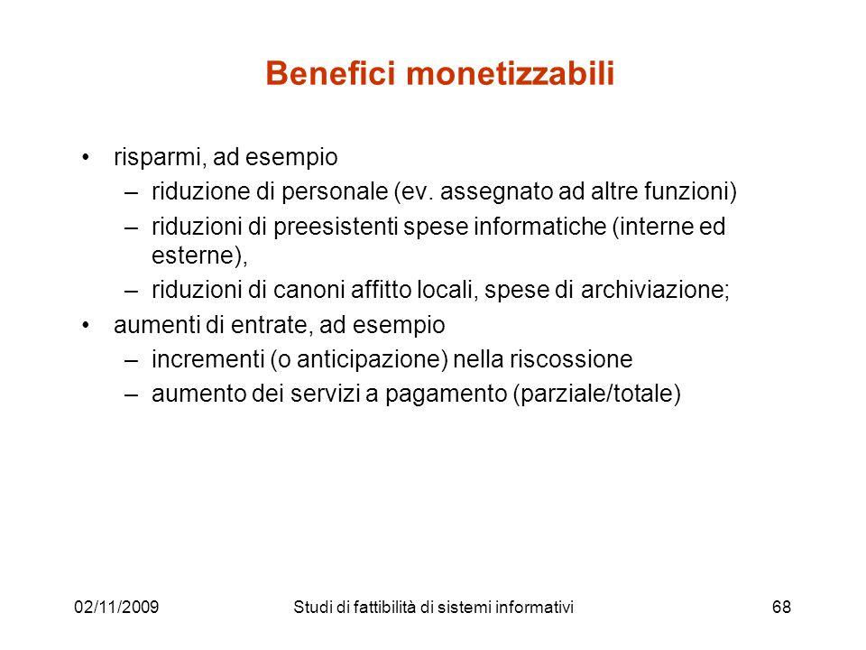 Benefici monetizzabili