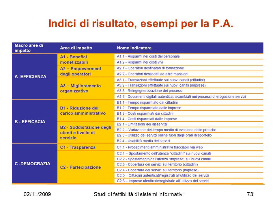 Indici di risultato, esempi per la P.A.