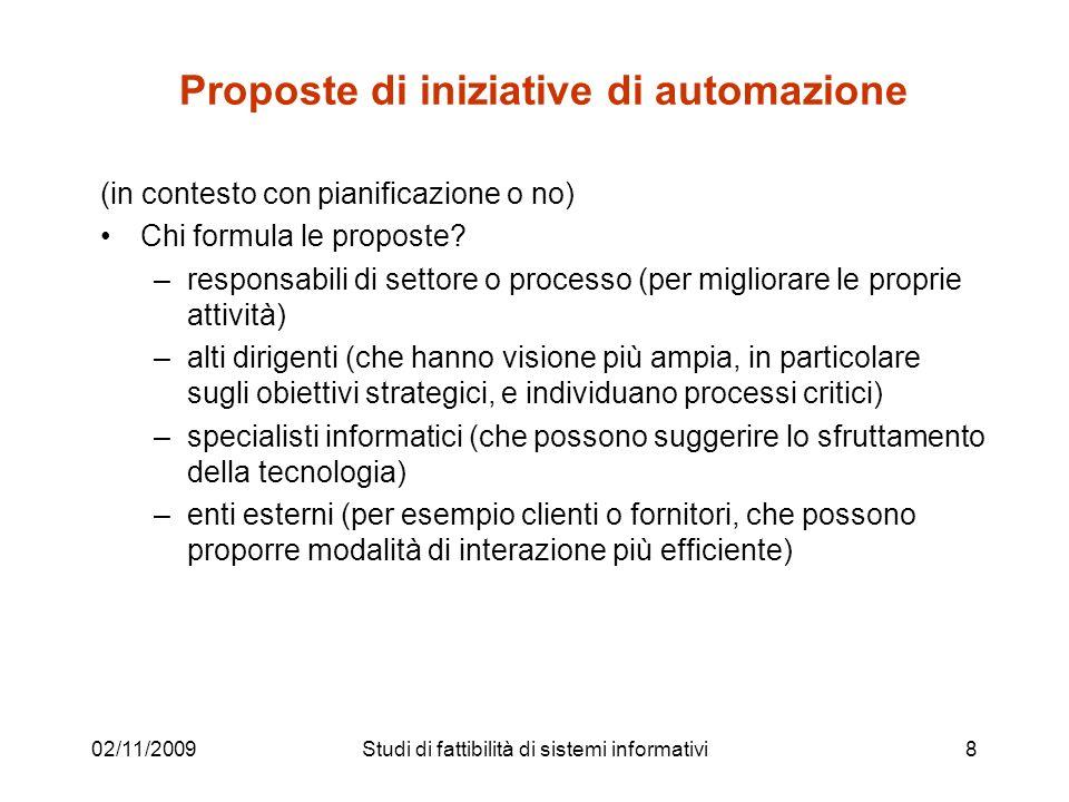 Proposte di iniziative di automazione