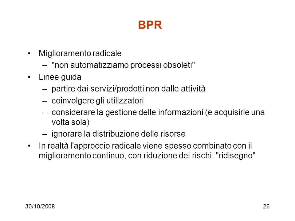 BPR Miglioramento radicale non automatizziamo processi obsoleti