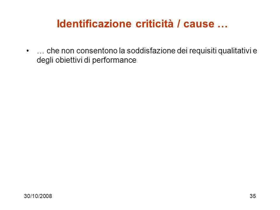 Identificazione criticità / cause …