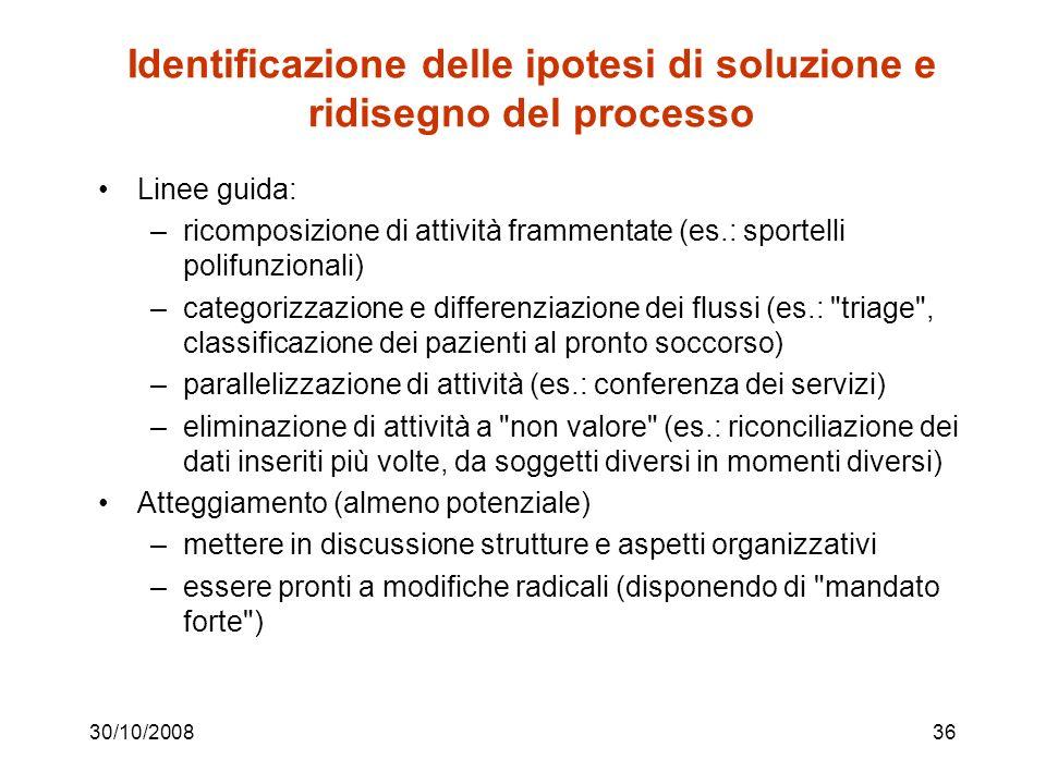 Identificazione delle ipotesi di soluzione e ridisegno del processo