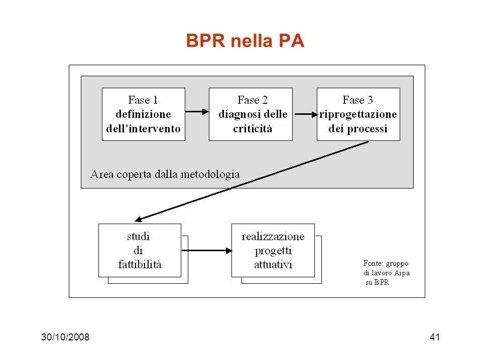 BPR nella PA 30/10/2008