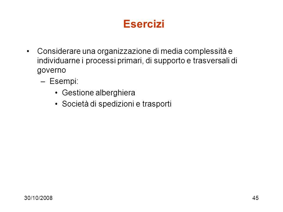 Esercizi Considerare una organizzazione di media complessità e individuarne i processi primari, di supporto e trasversali di governo.