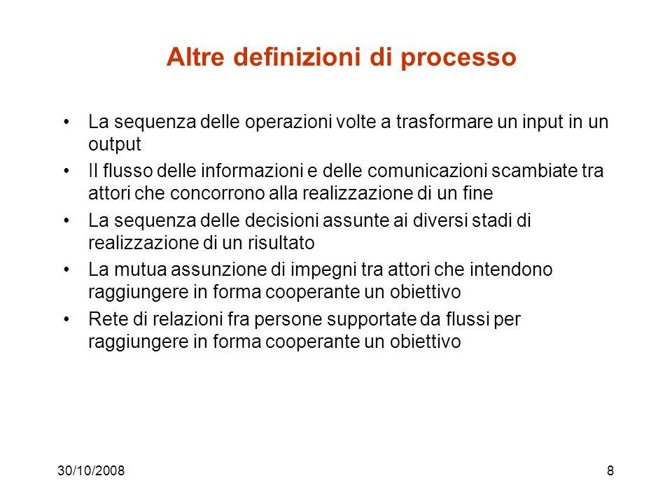 Altre definizioni di processo