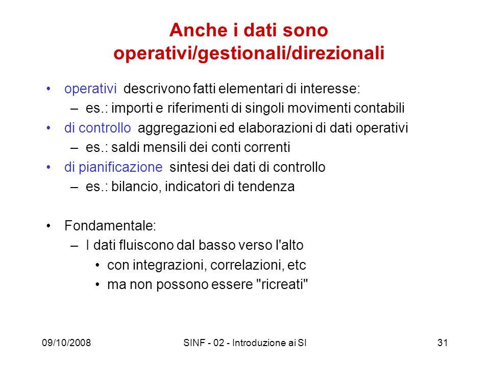 Anche i dati sono operativi/gestionali/direzionali