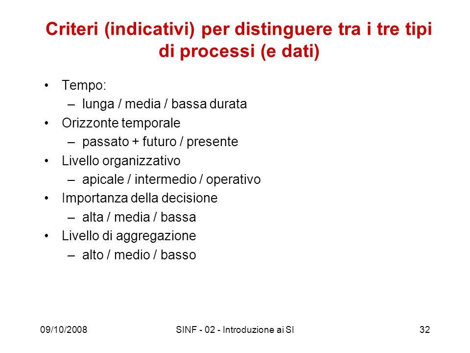 SINF - 02 - Introduzione ai SI