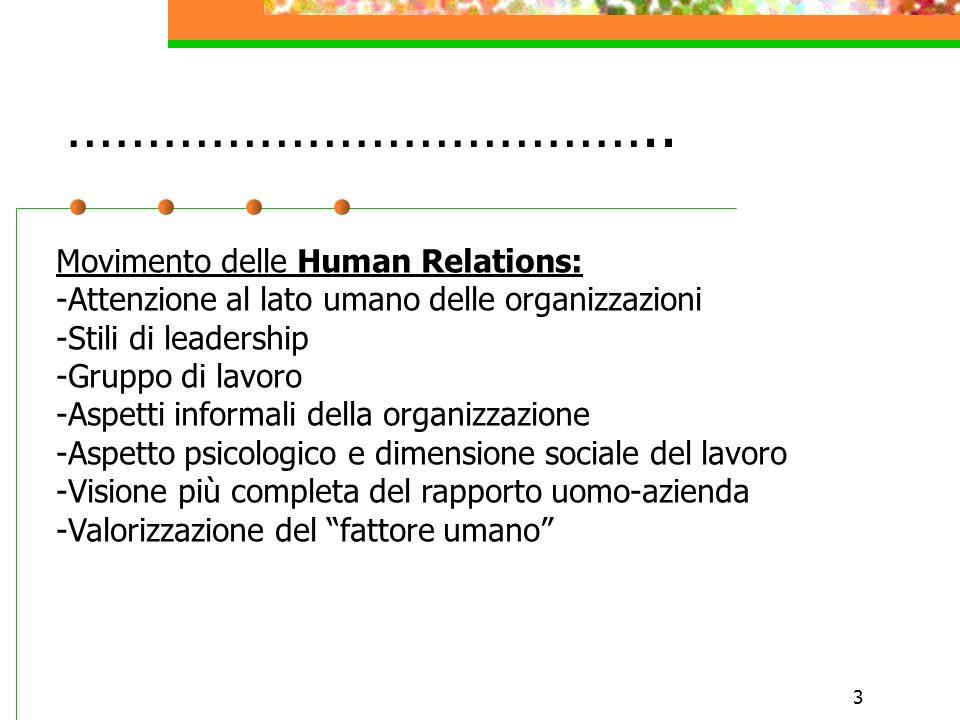 ……………………………….. Movimento delle Human Relations: