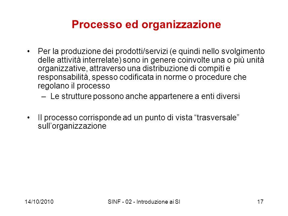 Processo ed organizzazione